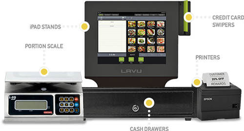 Lavu Pos For Restaurants And Bars Motus Financial